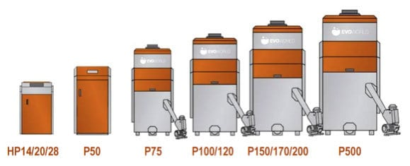 Evo World Biomass Boilers